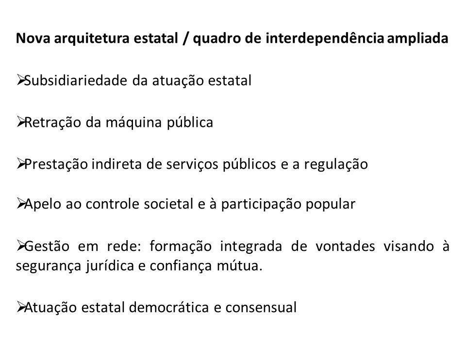 Nova arquitetura estatal / quadro de interdependência ampliada