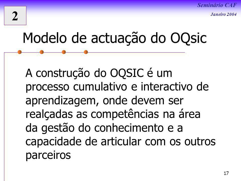 Modelo de actuação do OQsic