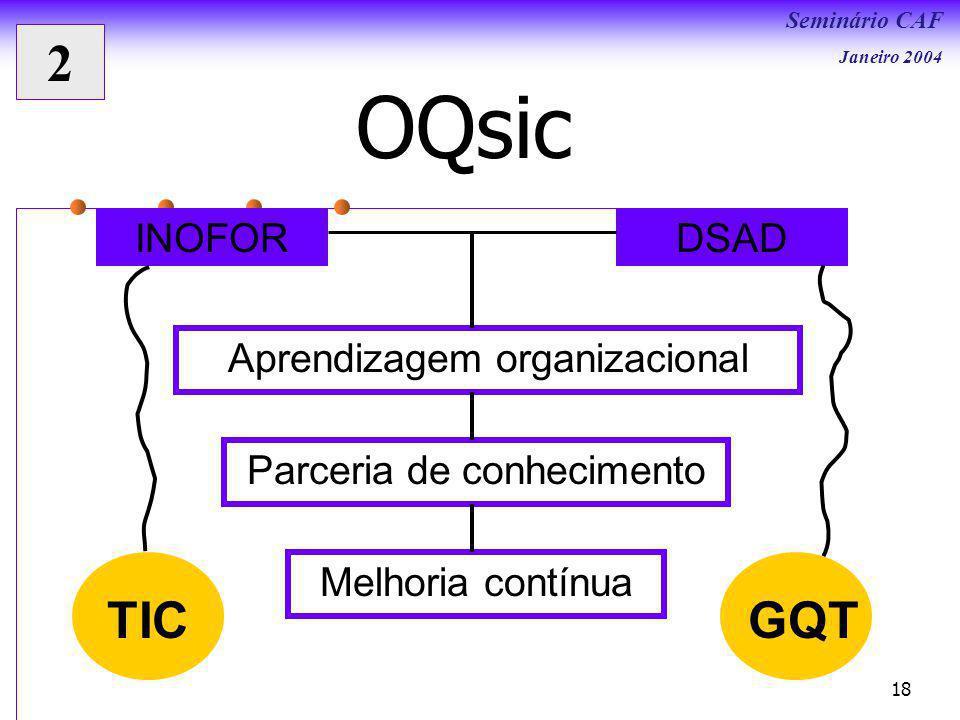 OQsic 2 TIC GQT INOFOR DSAD Aprendizagem organizacional