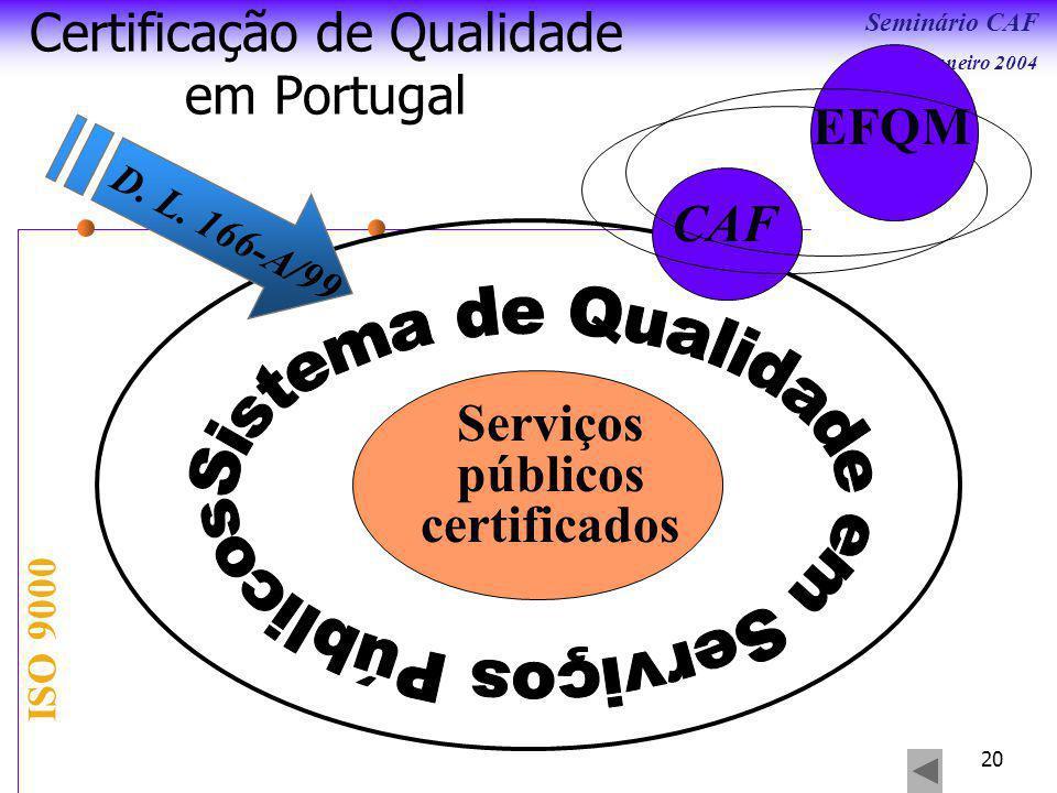 Certificação de Qualidade em Portugal