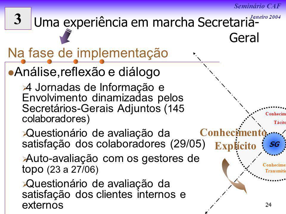 Uma experiência em marcha Secretaria-Geral