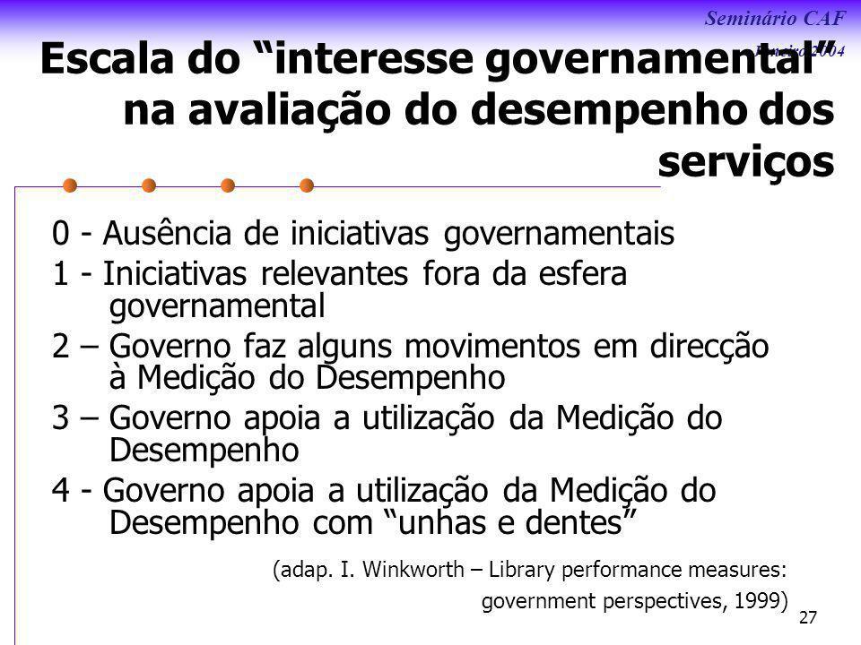 Escala do interesse governamental na avaliação do desempenho dos serviços
