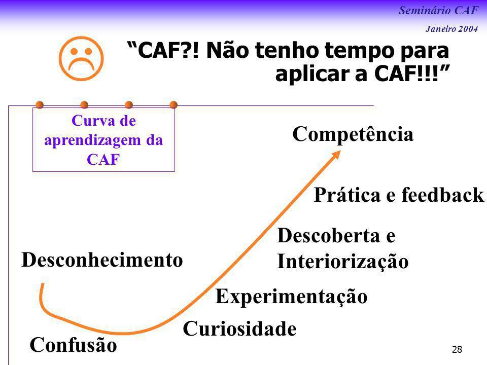 Curva de aprendizagem da CAF