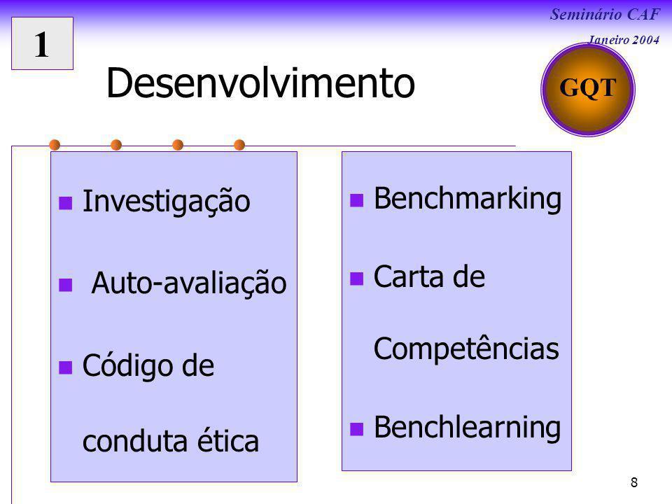 Desenvolvimento 1 Investigação Auto-avaliação Código de conduta ética