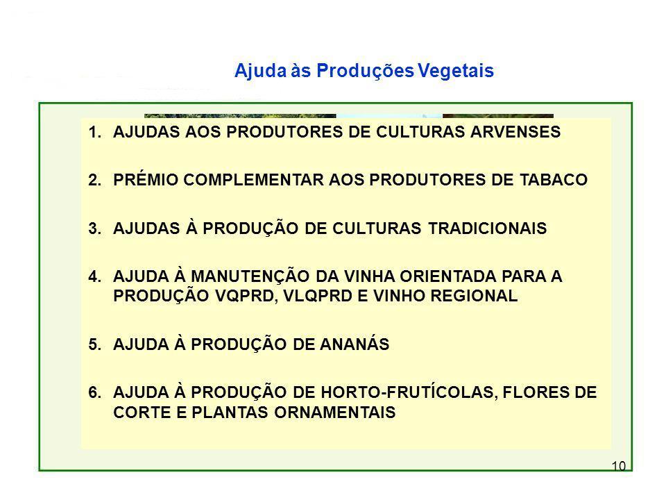 Ajuda às Produções Vegetais