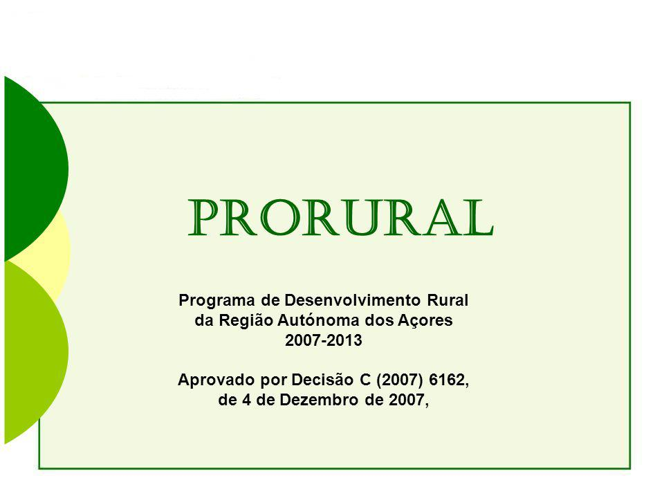 PRORURAl Programa de Desenvolvimento Rural