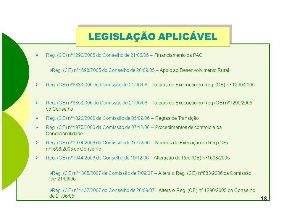 LEGISLAÇÃO APLICÁVEL Reg. (CE) nº1290/2005 do Conselho de 21/06/05 – Financiamento da PAC.