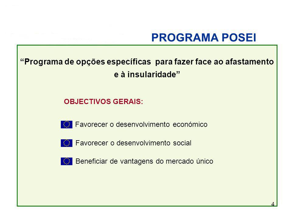PROGRAMA POSEI Programa de opções específicas para fazer face ao afastamento e à insularidade OBJECTIVOS GERAIS: