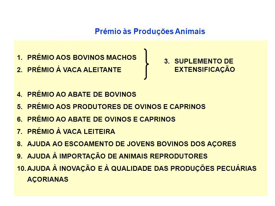 Prémio às Produções Animais