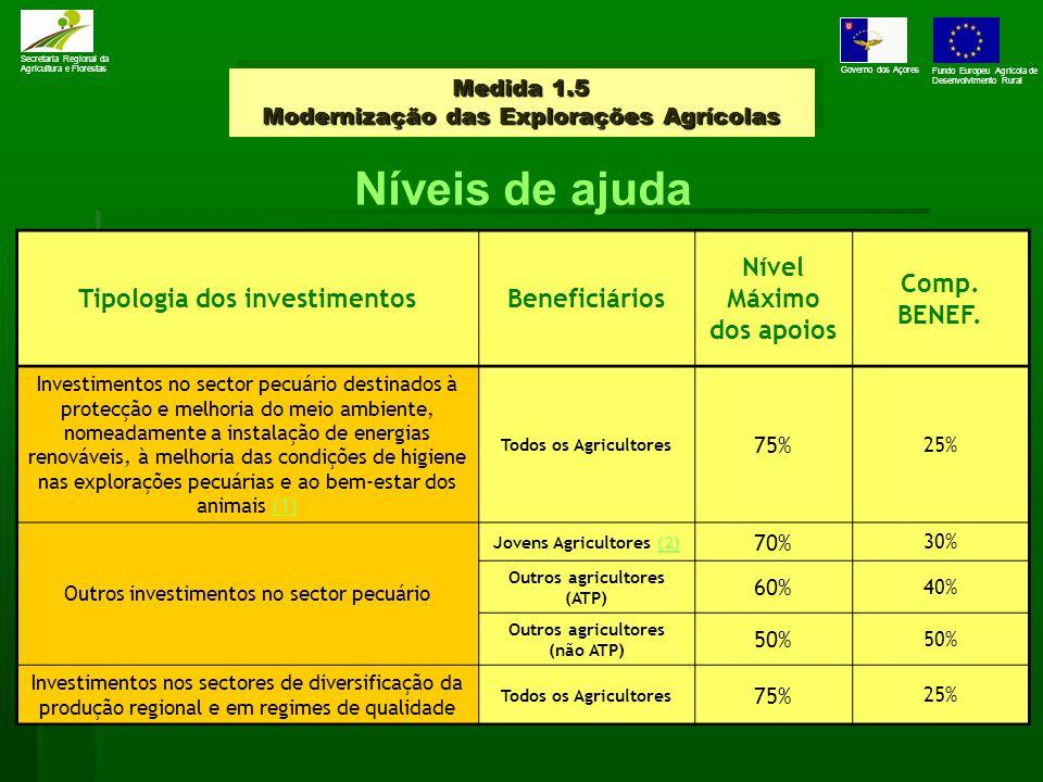 Medida 1.5 Modernização das Explorações Agrícolas