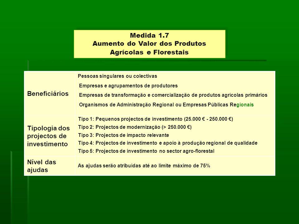 Medida 1.7 Aumento do Valor dos Produtos Agrícolas e Florestais