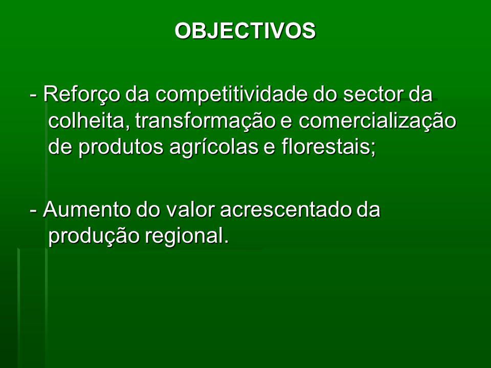 OBJECTIVOS - Reforço da competitividade do sector da colheita, transformação e comercialização de produtos agrícolas e florestais;
