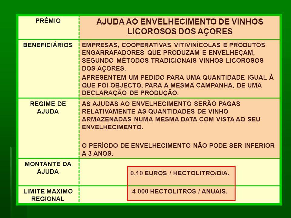 AJUDA AO ENVELHECIMENTO DE VINHOS LICOROSOS DOS AÇORES