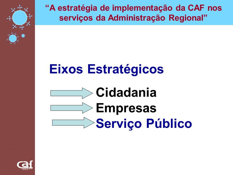 Eixos Estratégicos Cidadania Empresas Serviço Público