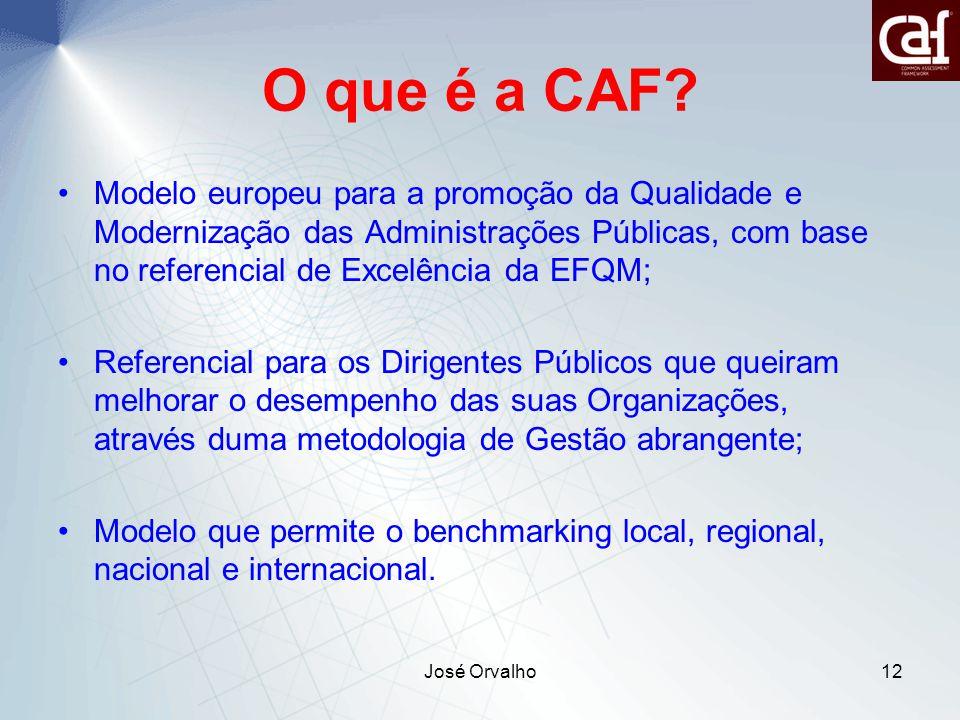 O que é a CAF Modelo europeu para a promoção da Qualidade e Modernização das Administrações Públicas, com base no referencial de Excelência da EFQM;