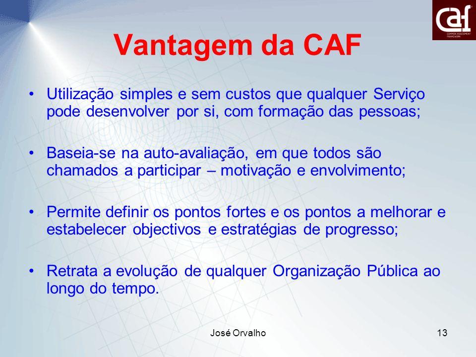 Vantagem da CAF Utilização simples e sem custos que qualquer Serviço pode desenvolver por si, com formação das pessoas;