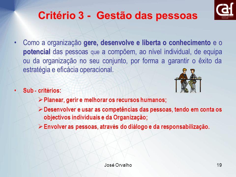 Critério 3 - Gestão das pessoas