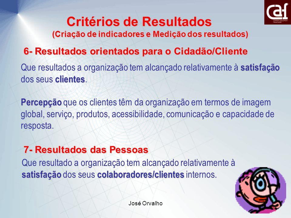 Critérios de Resultados
