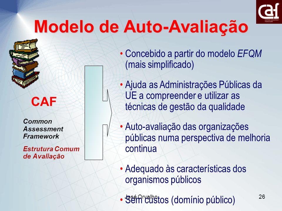 Modelo de Auto-Avaliação