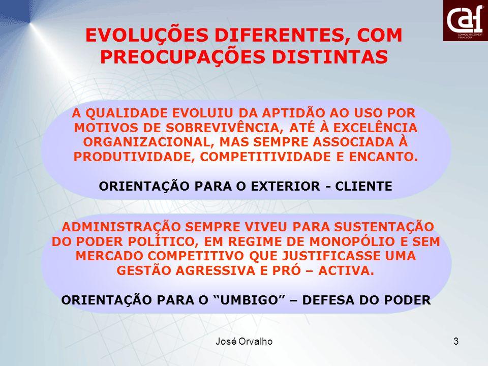 EVOLUÇÕES DIFERENTES, COM PREOCUPAÇÕES DISTINTAS