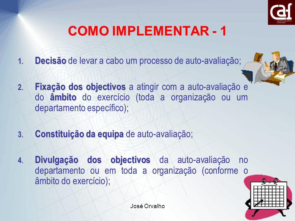 COMO IMPLEMENTAR - 1 Decisão de levar a cabo um processo de auto-avaliação;