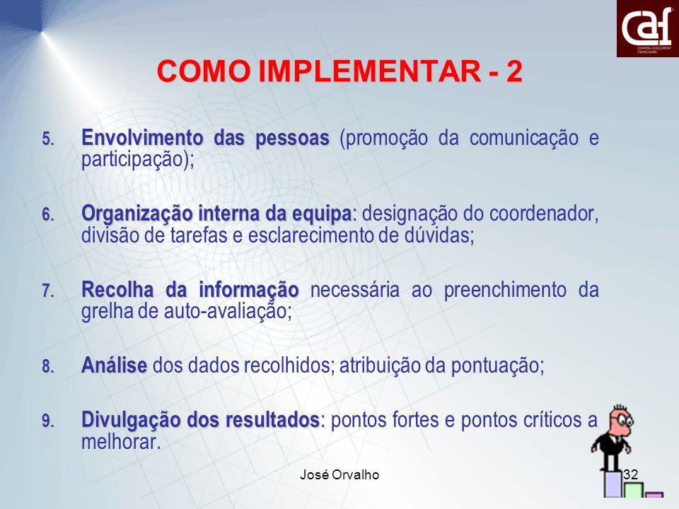 COMO IMPLEMENTAR - 2 Envolvimento das pessoas (promoção da comunicação e participação);