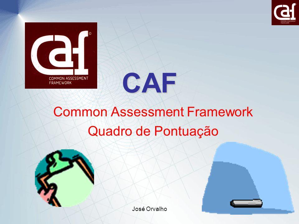 Common Assessment Framework Quadro de Pontuação