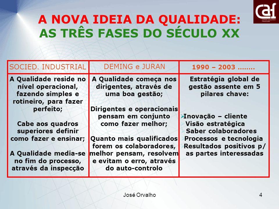 A NOVA IDEIA DA QUALIDADE: AS TRÊS FASES DO SÉCULO XX