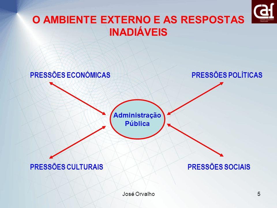 O AMBIENTE EXTERNO E AS RESPOSTAS INADIÁVEIS