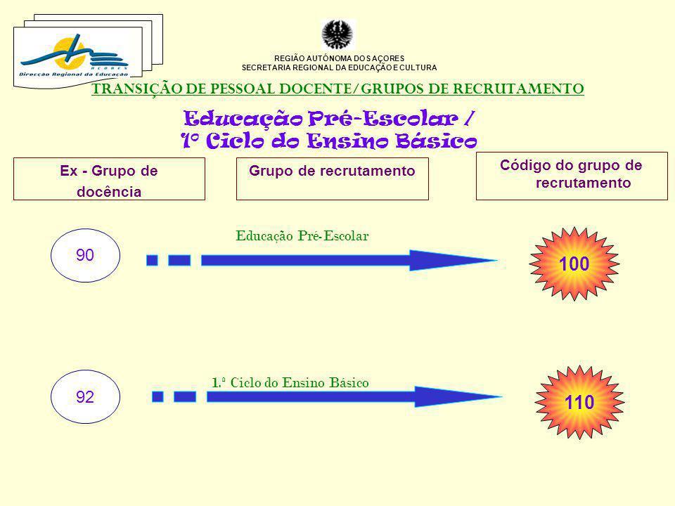 Educação Pré-Escolar / 1º Ciclo do Ensino Básico