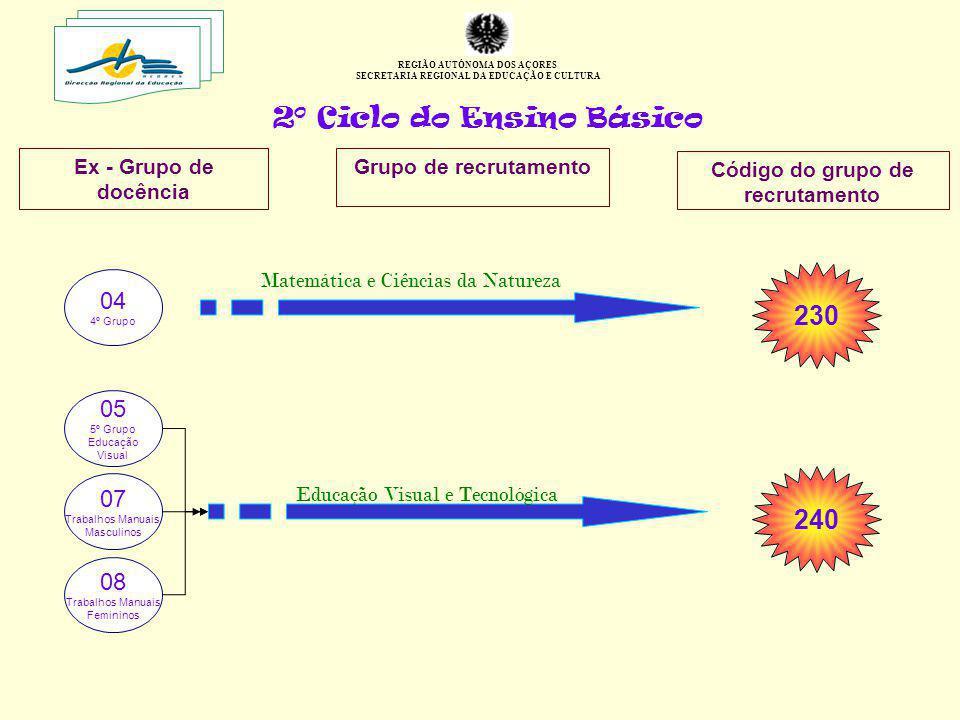 2º Ciclo do Ensino Básico