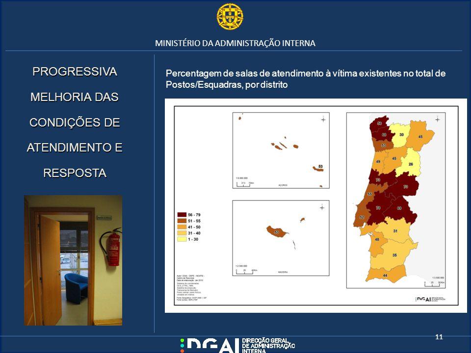 PROGRESSIVA MELHORIA DAS CONDIÇÕES DE ATENDIMENTO E RESPOSTA