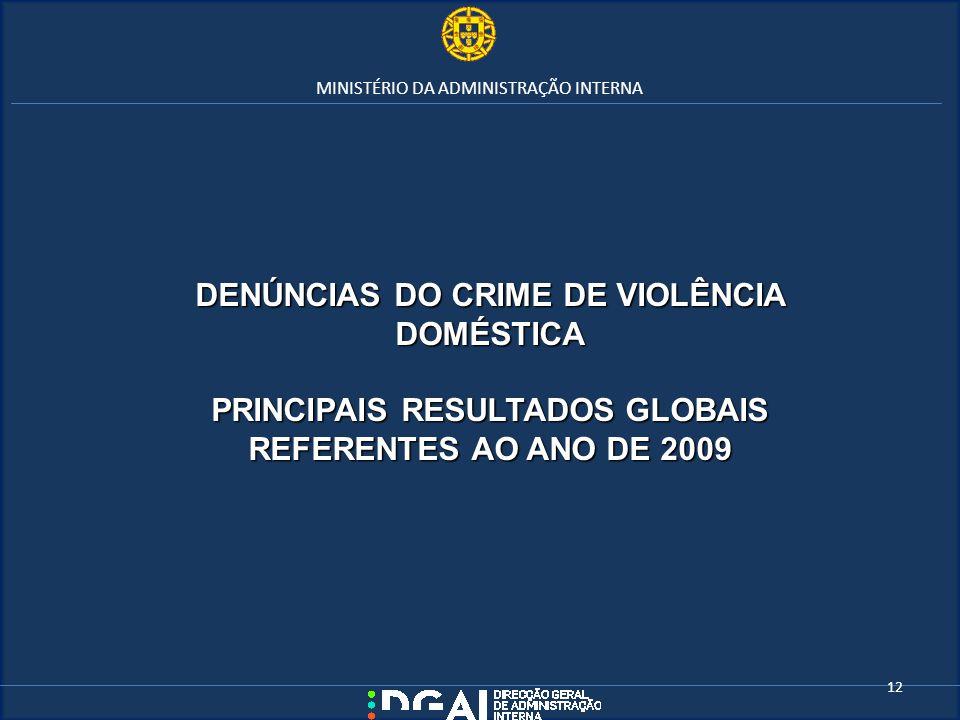 DENÚNCIAS DO CRIME DE VIOLÊNCIA DOMÉSTICA
