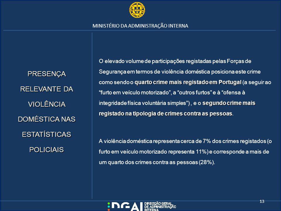 PRESENÇA RELEVANTE DA VIOLÊNCIA DOMÉSTICA NAS ESTATÍSTICAS POLICIAIS