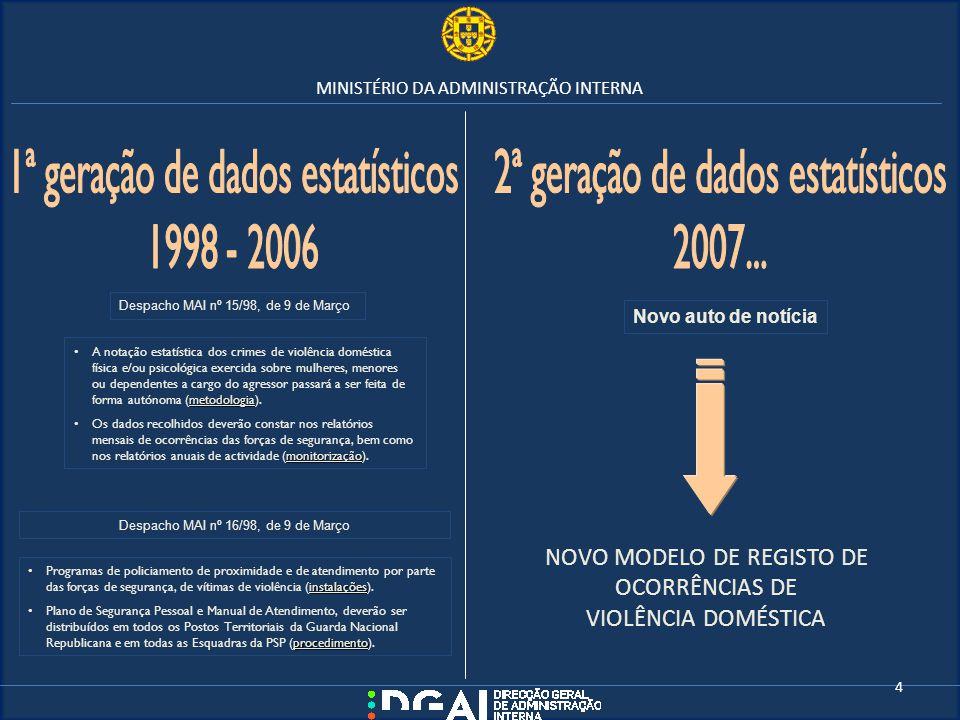 1ª geração de dados estatísticos 1998 - 2006