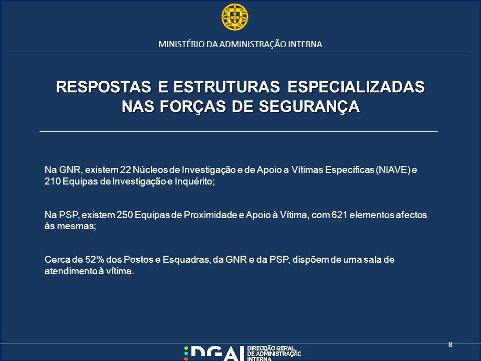 RESPOSTAS E ESTRUTURAS ESPECIALIZADAS NAS FORÇAS DE SEGURANÇA