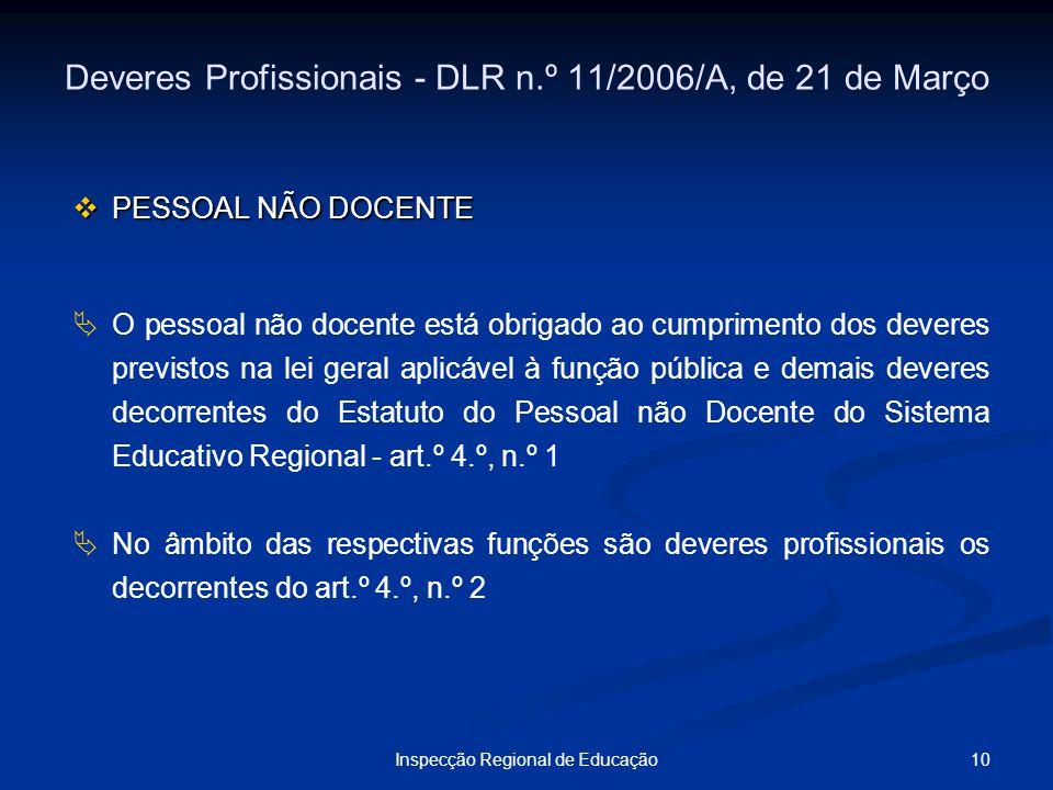 Deveres Profissionais - DLR n.º 11/2006/A, de 21 de Março