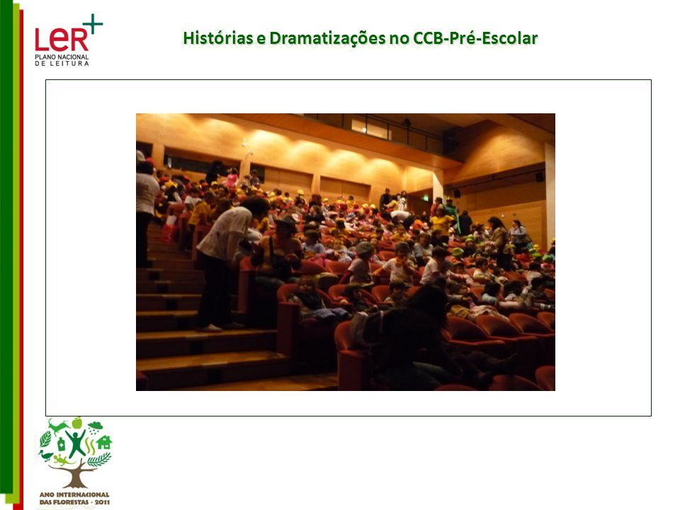 Histórias e Dramatizações no CCB-Pré-Escolar
