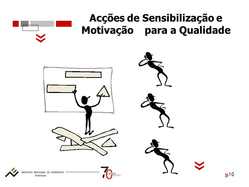 Acções de Sensibilização e Motivação para a Qualidade
