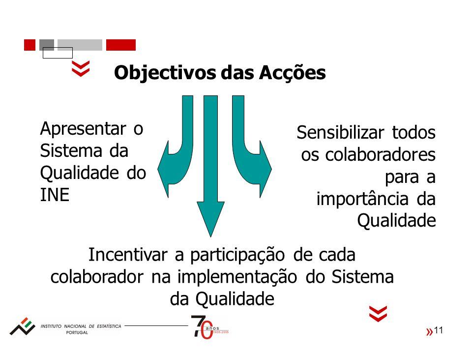 « « Objectivos das Acções Apresentar o Sistema da Qualidade do INE