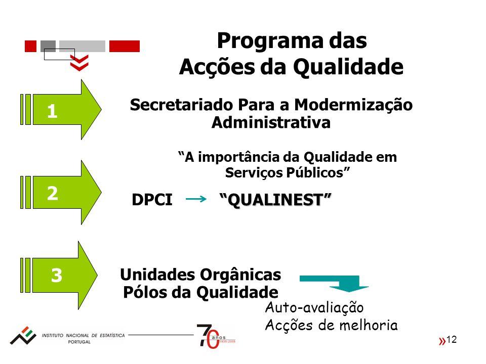 « Programa das Acções da Qualidade 1 2 3