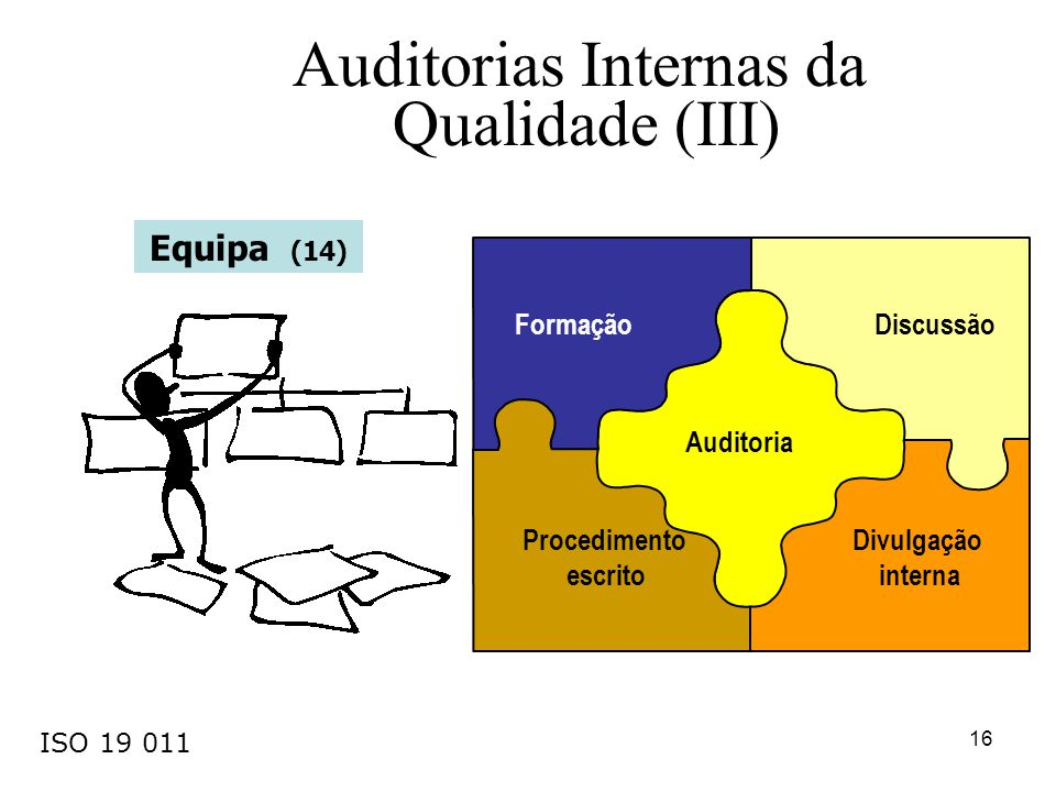 Auditorias Internas da
