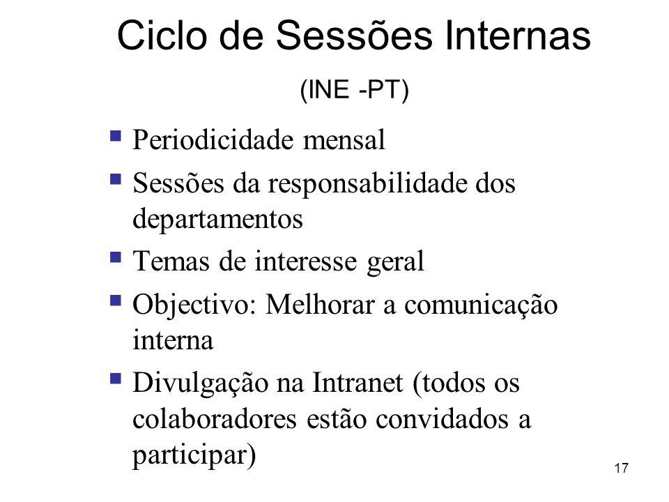 Ciclo de Sessões Internas (INE -PT)