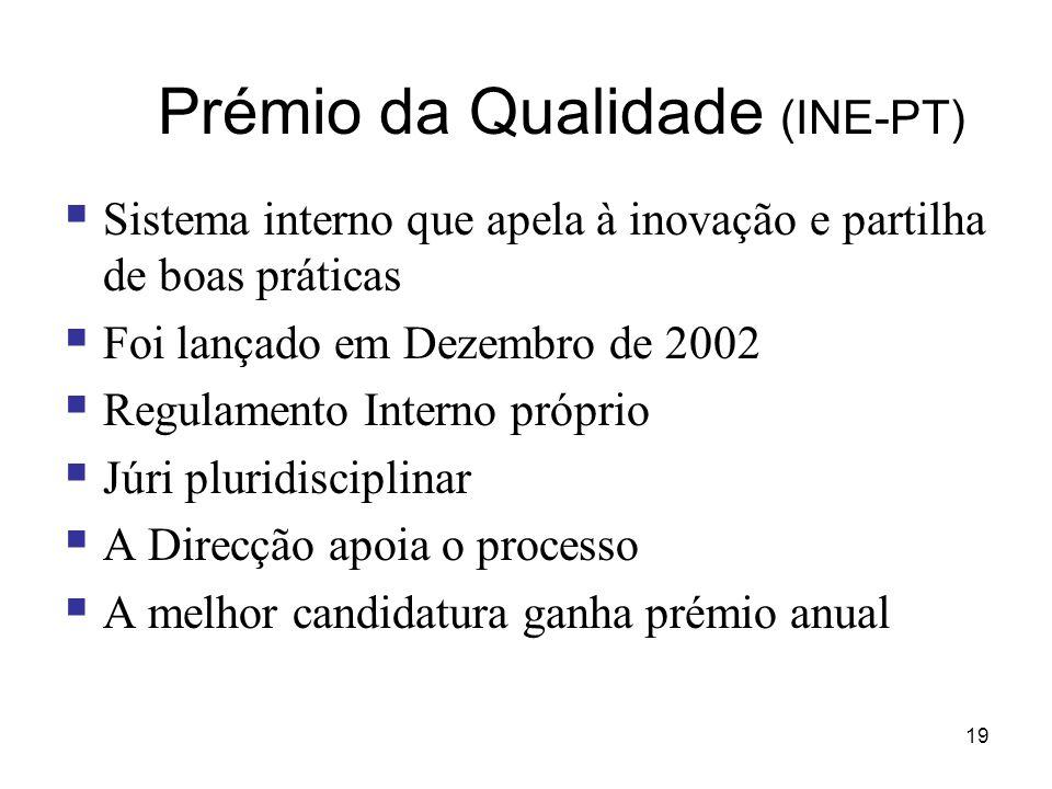 Prémio da Qualidade (INE-PT)