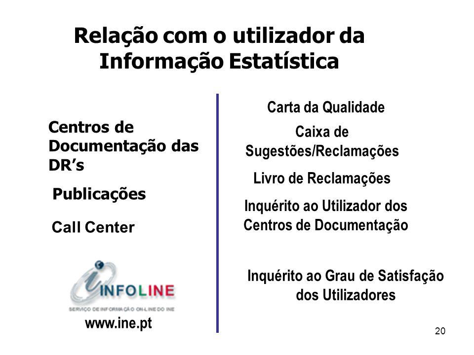 Relação com o utilizador da Informação Estatística