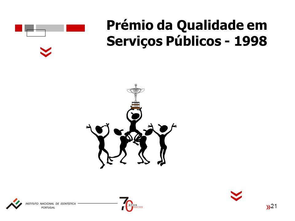 Prémio da Qualidade em Serviços Públicos - 1998