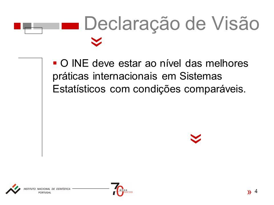 Declaração de Visão « O INE deve estar ao nível das melhores práticas internacionais em Sistemas Estatísticos com condições comparáveis.