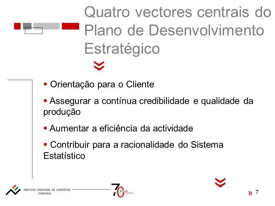 Quatro vectores centrais do Plano de Desenvolvimento Estratégico