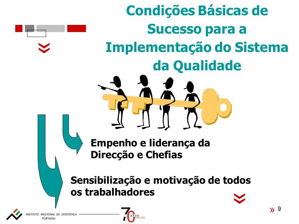 Condições Básicas de Sucesso para a Implementação do Sistema da Qualidade