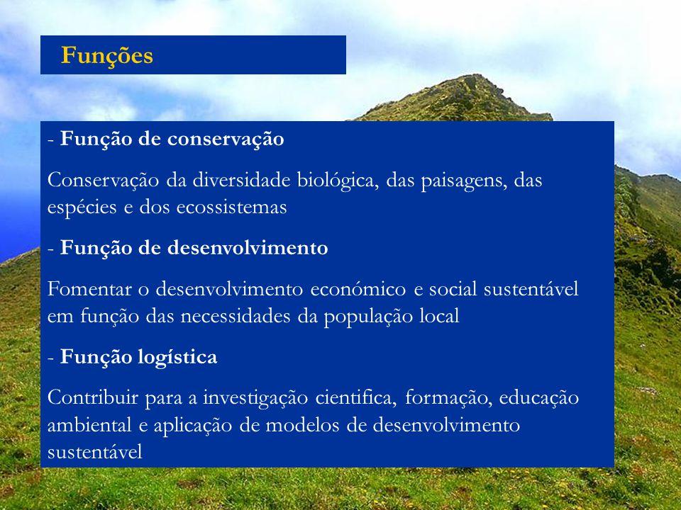 Funções Função de conservação